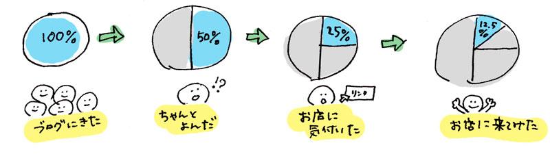 20150607_003